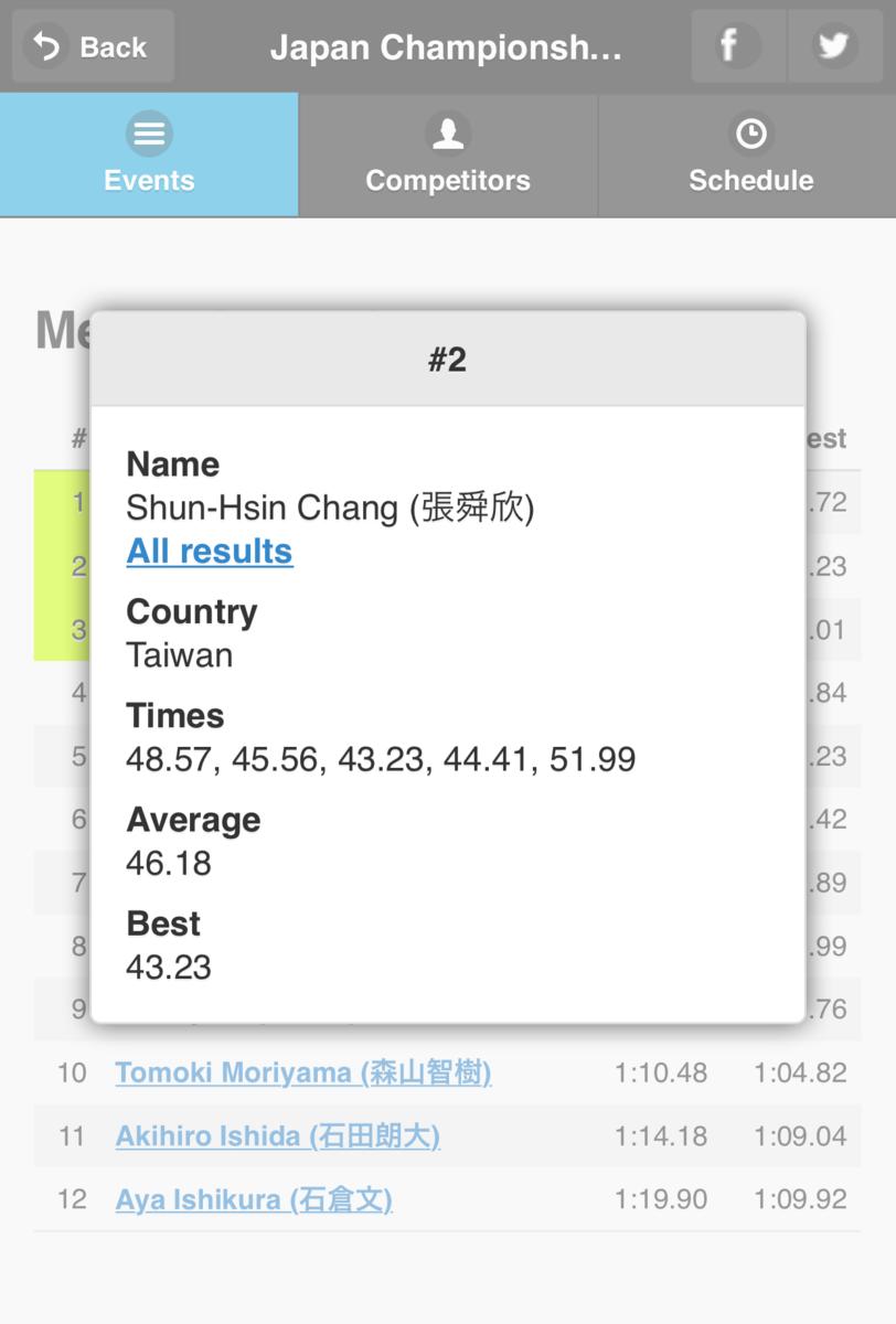 f:id:Shun-Hsin_Chang:20191110185149p:plain