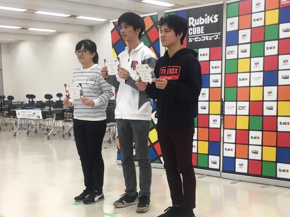 f:id:Shun-Hsin_Chang:20191110194226j:plain
