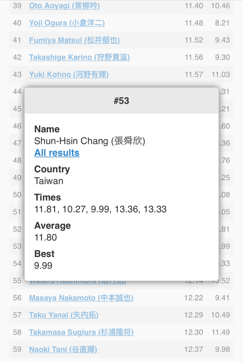 f:id:Shun-Hsin_Chang:20191111222452p:plain
