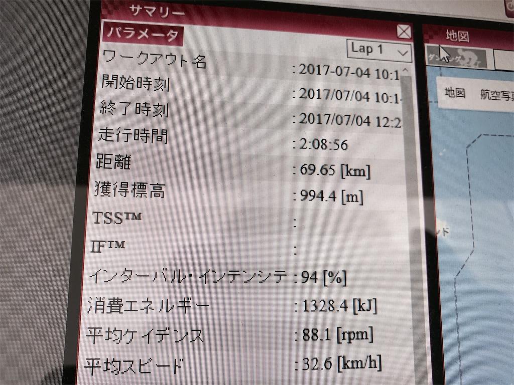 f:id:Shun_SHIDO:20170707013752j:image