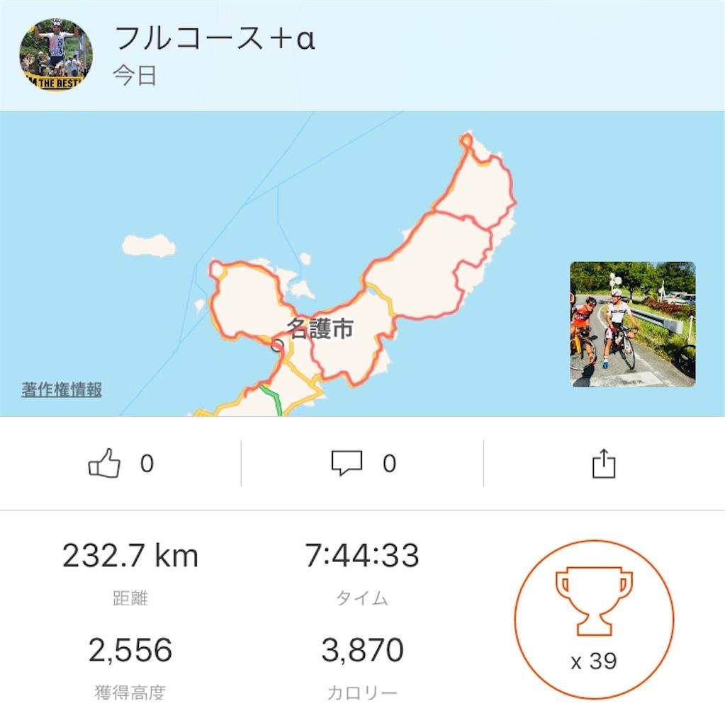 f:id:Shun_SHIDO:20171102224812j:image