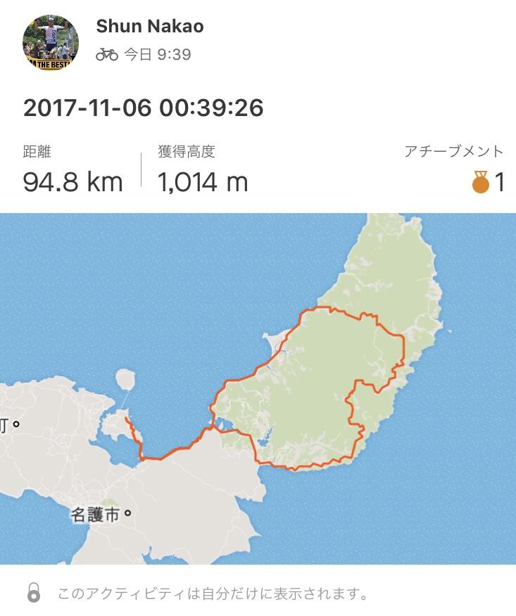 f:id:Shun_SHIDO:20171107073833j:plain