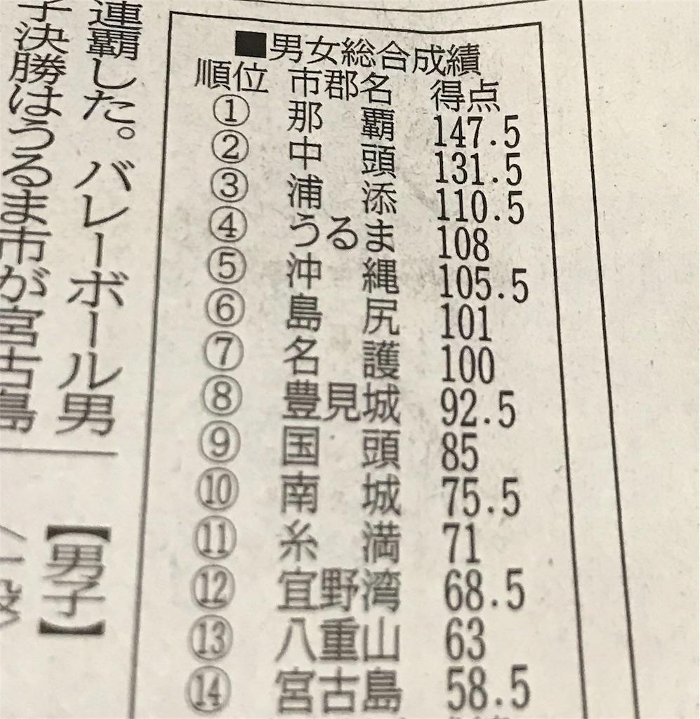 f:id:Shun_SHIDO:20171127230441j:image