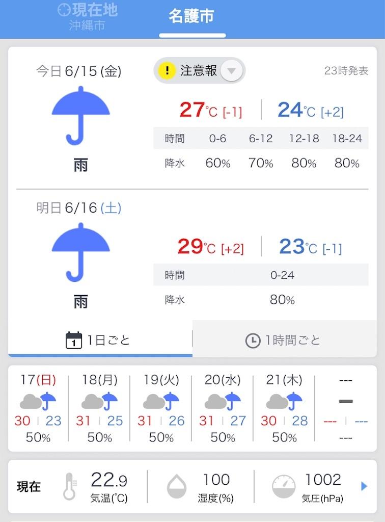 f:id:Shun_SHIDO:20180615013258j:image