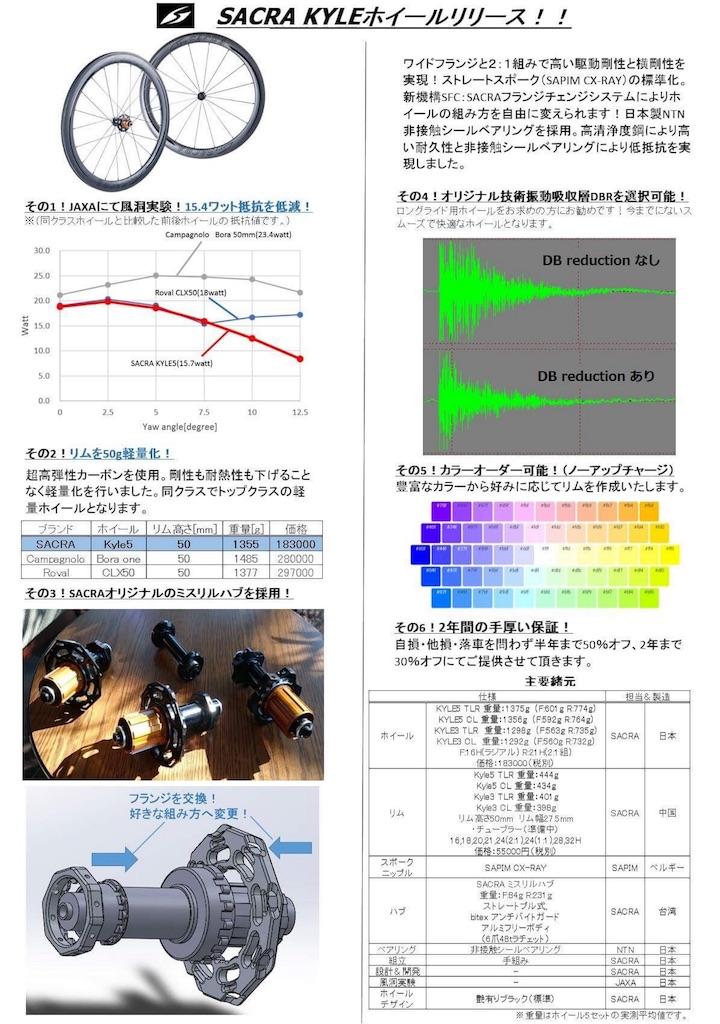 f:id:Shun_SHIDO:20180704010110j:image