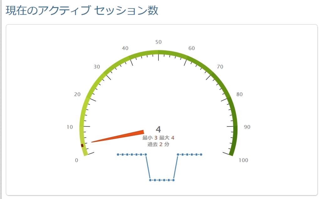 f:id:ShunsukeKawai:20161102190000p:plain