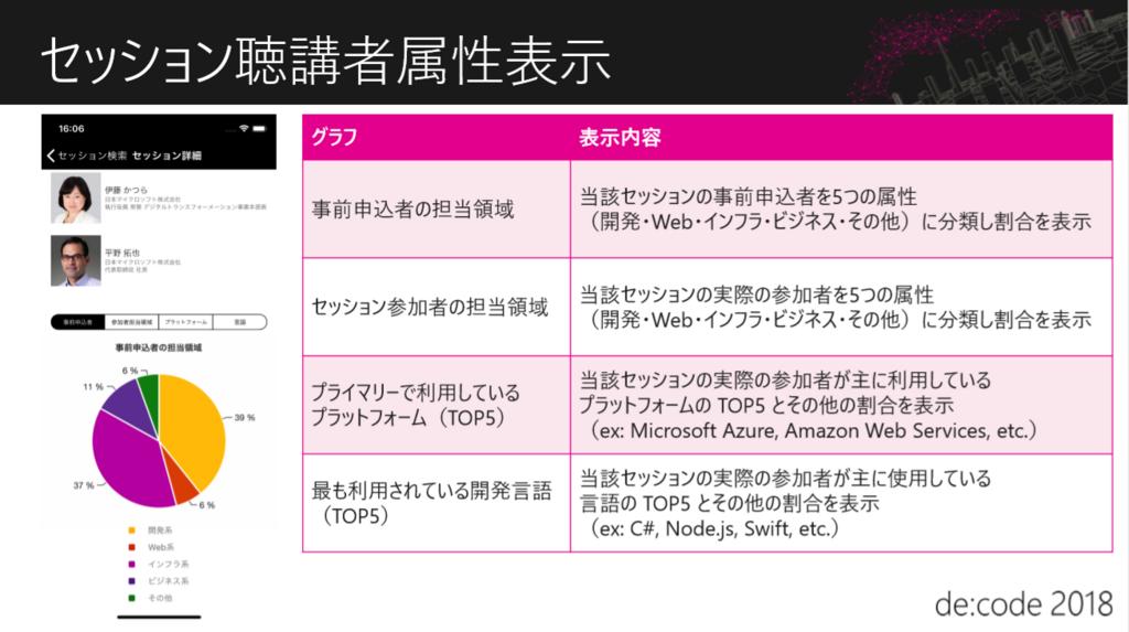 f:id:ShunsukeKawai:20180524173611p:plain:w400