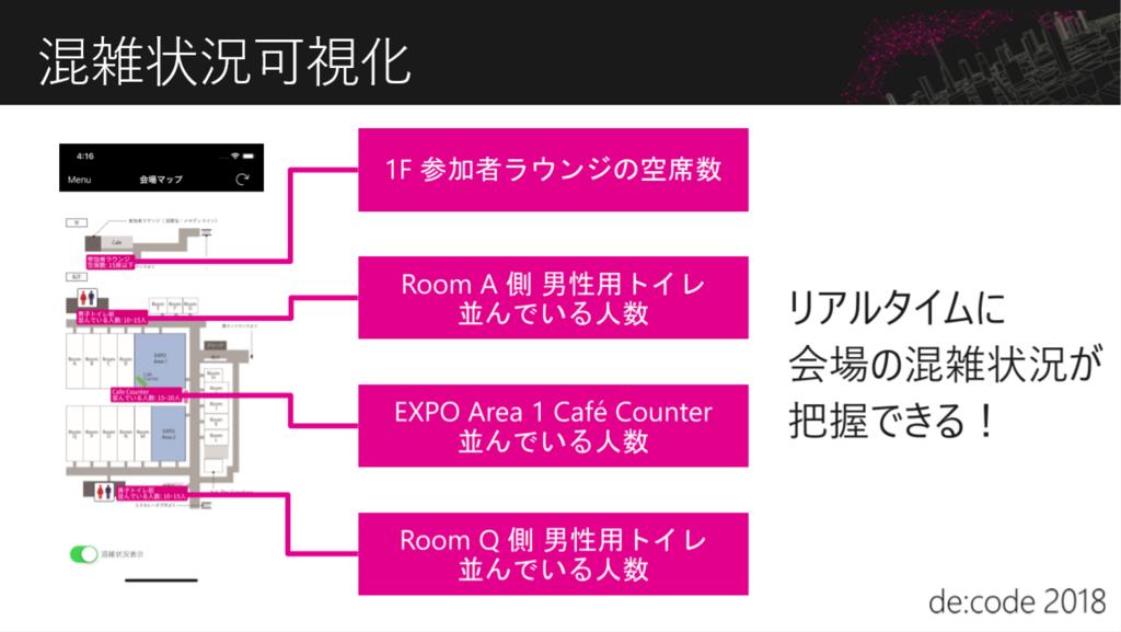 f:id:ShunsukeKawai:20180524173806p:plain:w400