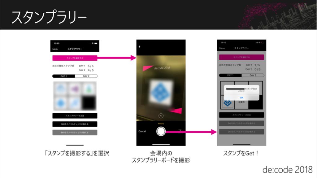 f:id:ShunsukeKawai:20180524173936p:plain:w400