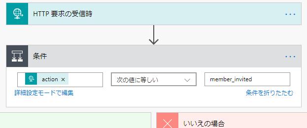 f:id:ShunsukeKawai:20180719205611p:plain