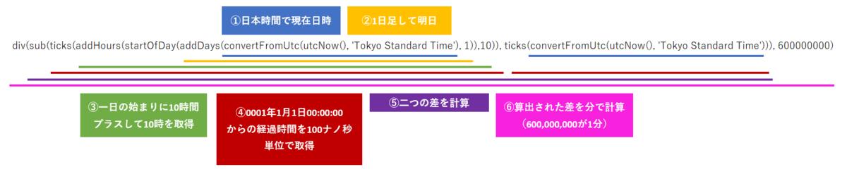 f:id:ShunsukeKawai:20201030170044p:plain