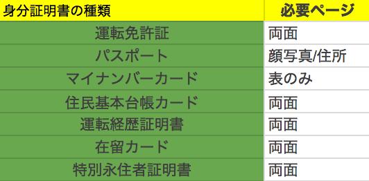 f:id:Shusuke-G:20170927140058p:plain