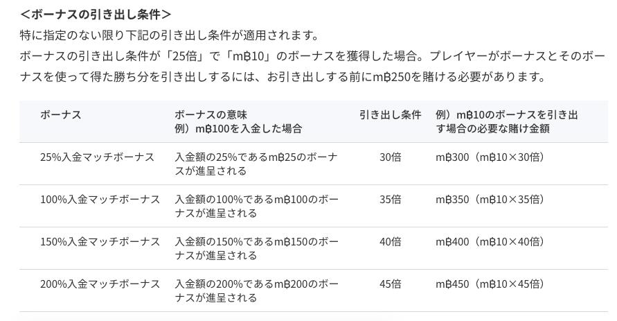 f:id:Shusuke-G:20171002132455p:plain