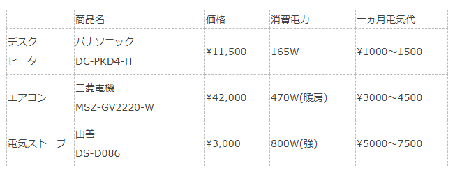 f:id:Sig-Maru:20201014014115p:plain