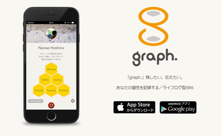 ライフログアプリ