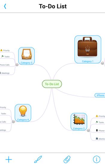 MindMeisterアプリ