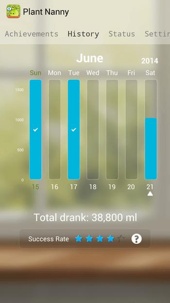 水分補給量の記録