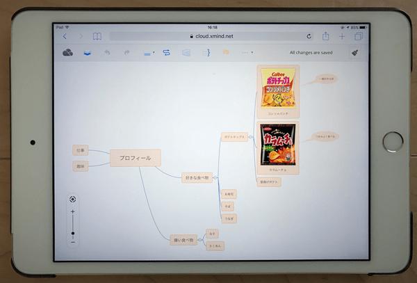 iPad マインドマップ