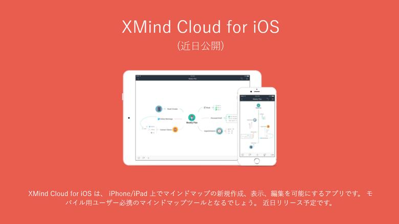 アプリ版 マインドマップ