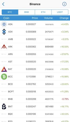 コイン価格