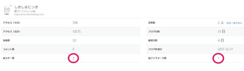 f:id:SikisimaHisayuki:20180201173707j:plain