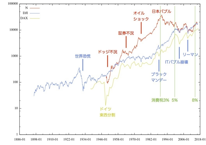 f:id:Sikushima:20170815092224j:image
