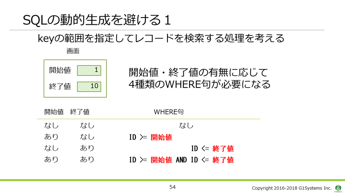 f:id:Sikushima:20190410111656p:plain
