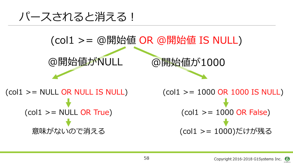 f:id:Sikushima:20190410111837p:plain