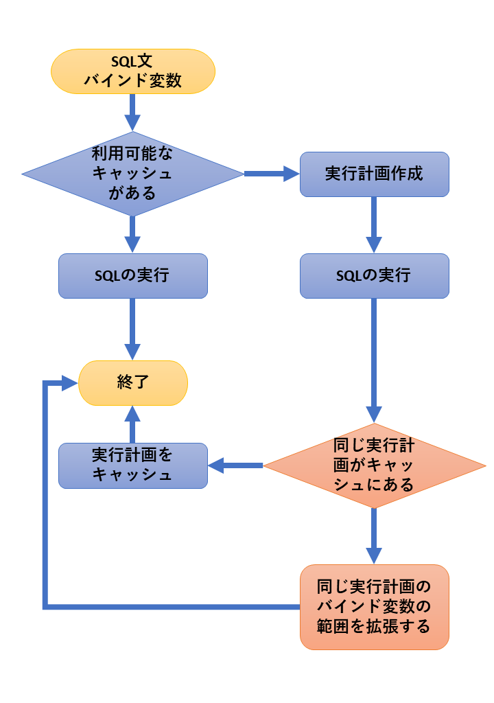 f:id:Sikushima:20190411163523p:plain