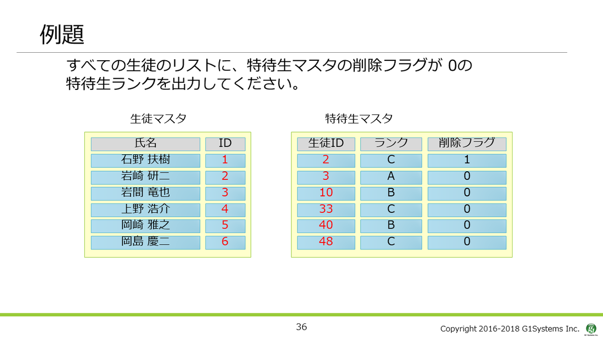 f:id:Sikushima:20190417101503p:plain