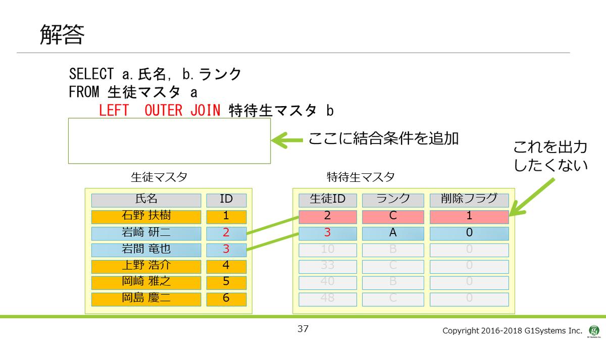 f:id:Sikushima:20190417101601p:plain