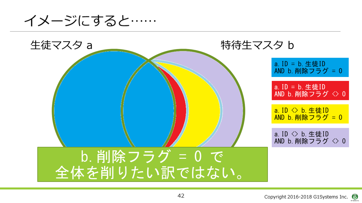 f:id:Sikushima:20190417105649p:plain