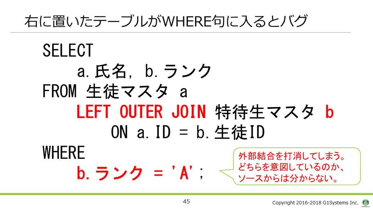 f:id:Sikushima:20190417110803p:plain