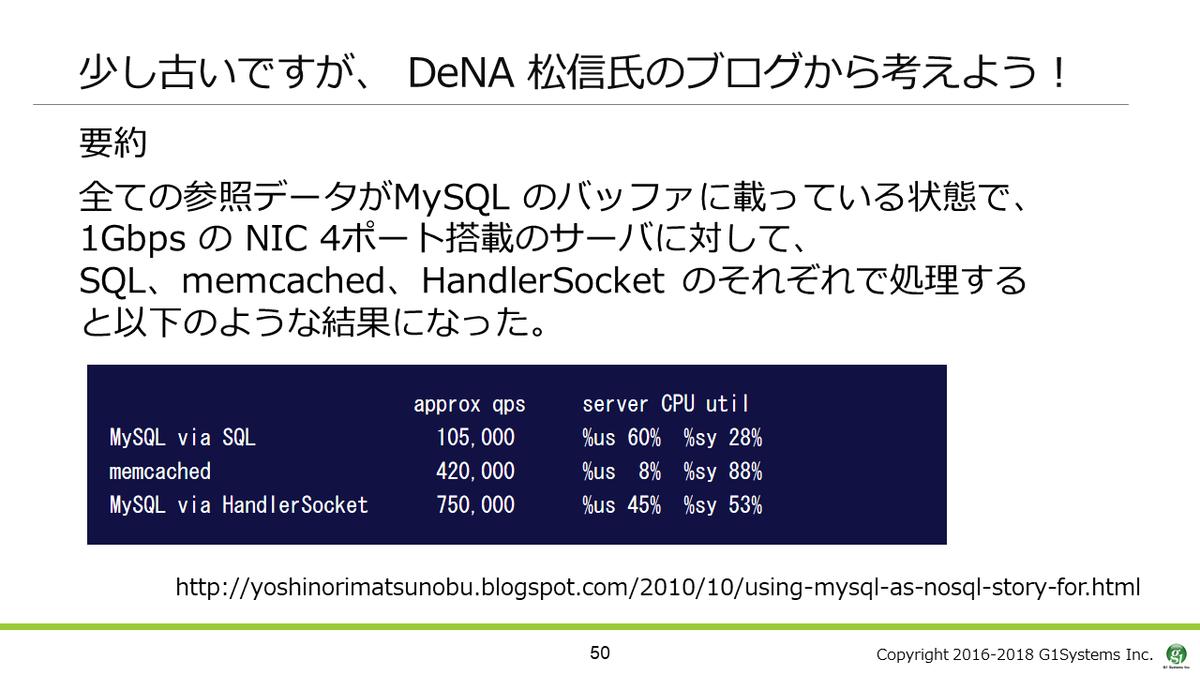 f:id:Sikushima:20190419185229p:plain