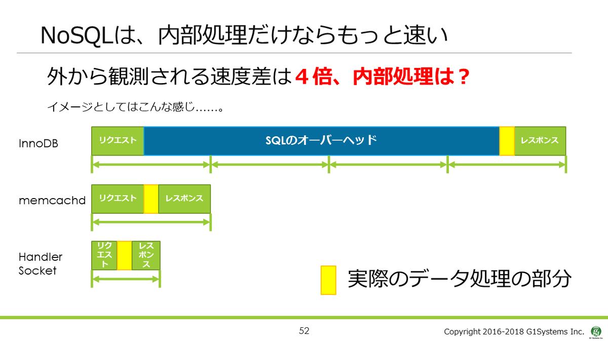 f:id:Sikushima:20190419190018p:plain