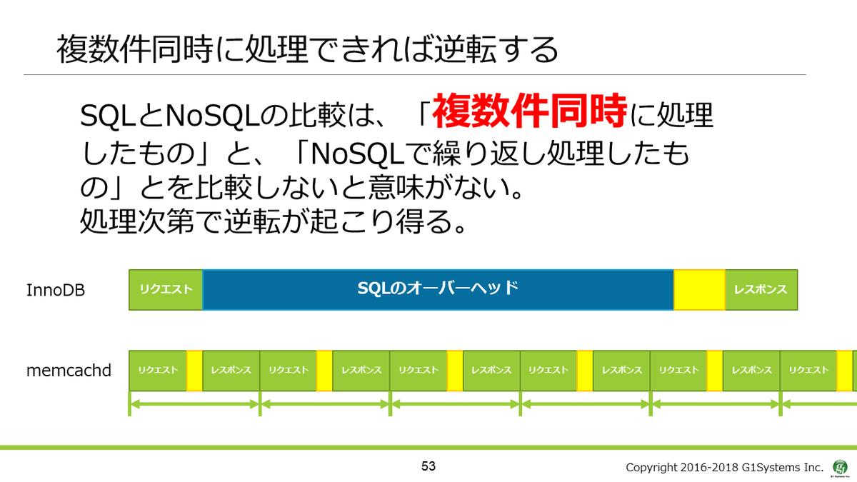 f:id:Sikushima:20190419190303p:plain