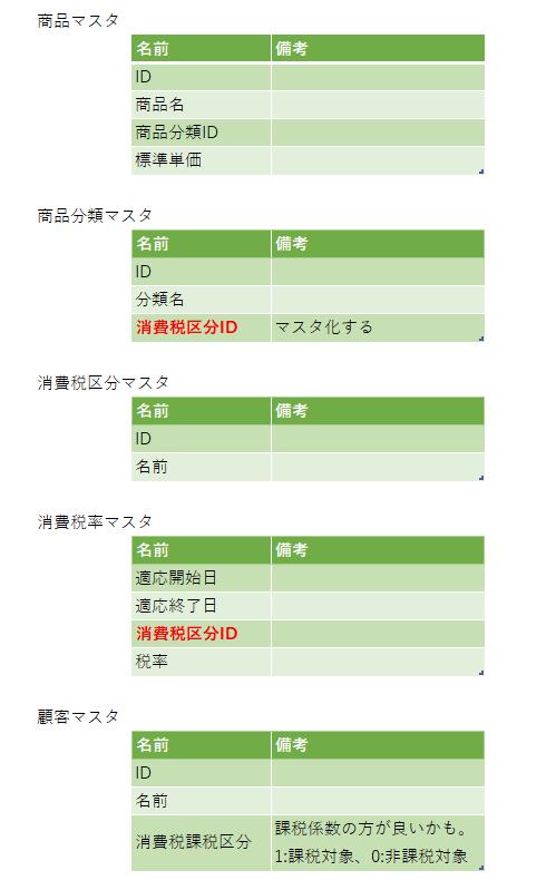 f:id:Sikushima:20200609105424p:plain