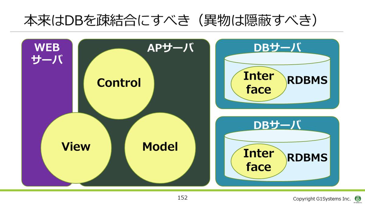 f:id:Sikushima:20210622132855p:plain
