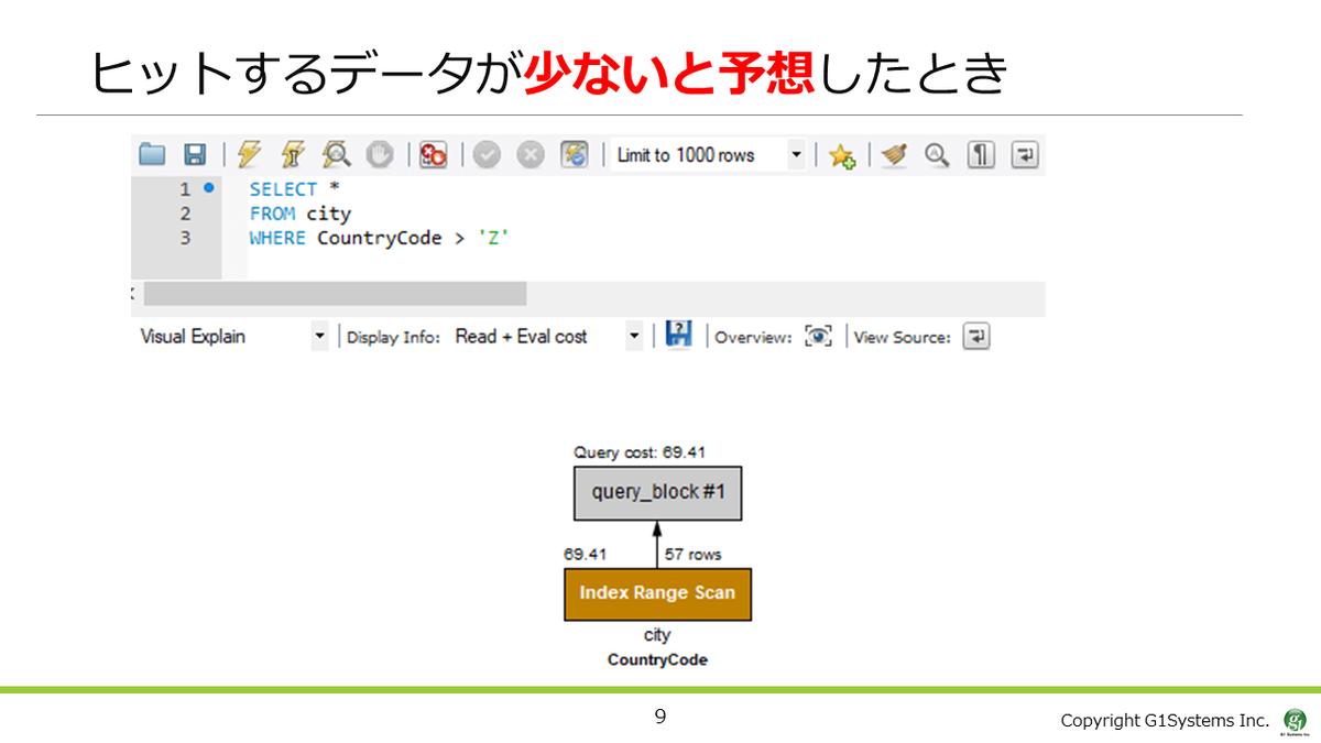f:id:Sikushima:20210622144310p:plain
