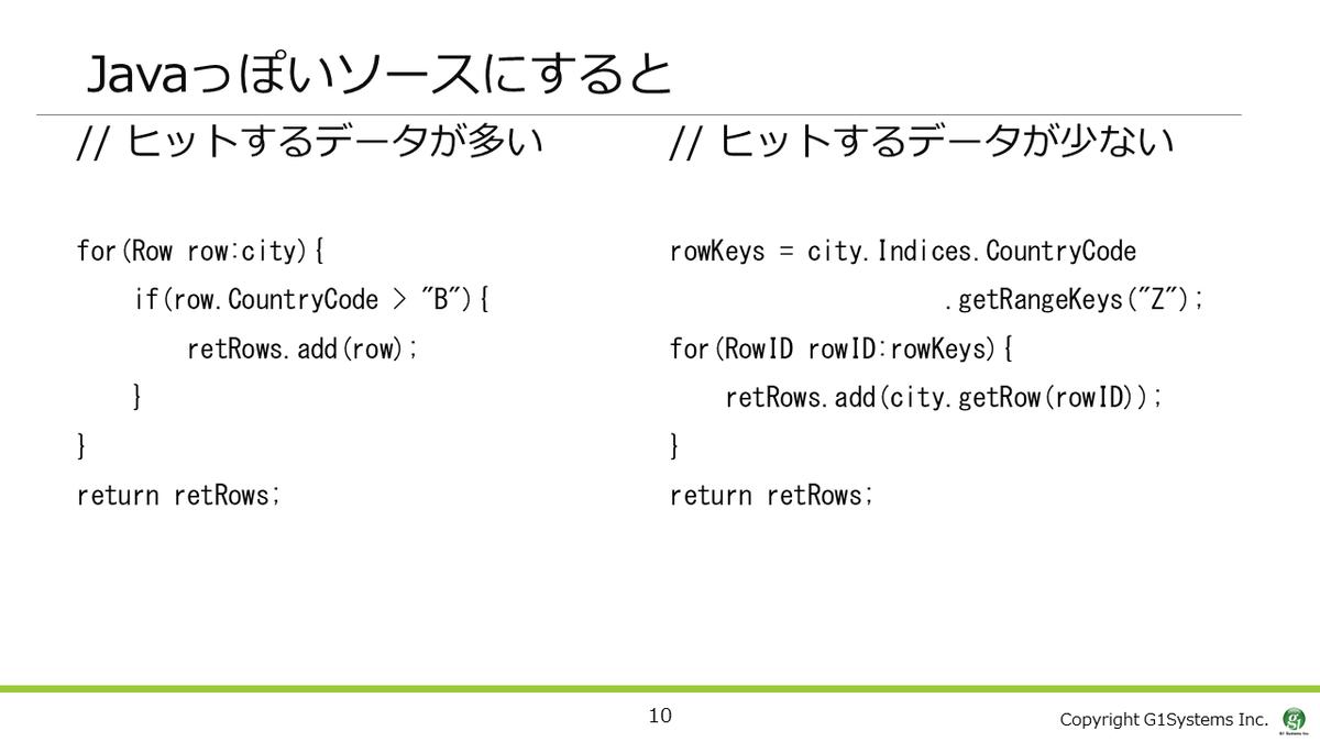 f:id:Sikushima:20210622144330p:plain