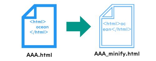 Htmlファイルの軽量化の図