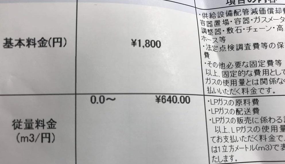 ガス代基本料金
