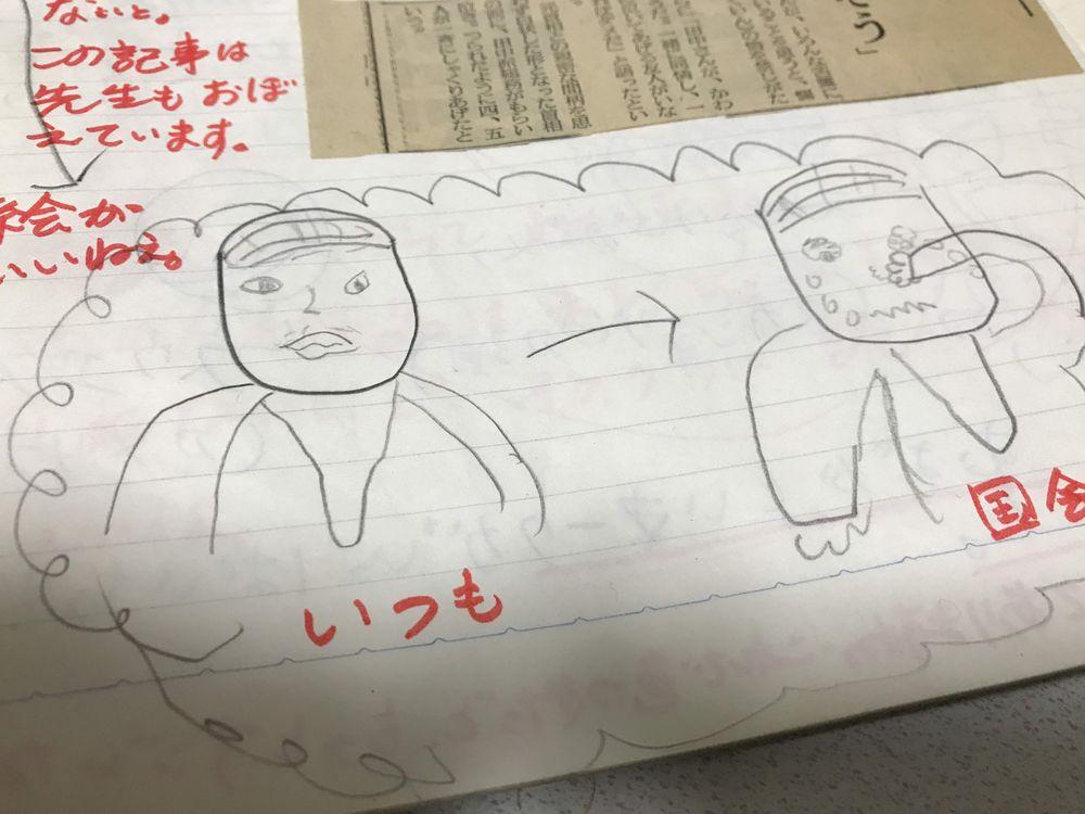 中曽根首相の似顔絵