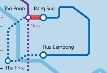 MRTパープルラインとブルーライン画像