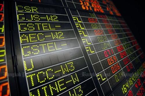 タイ株SET指数2017年高値画像