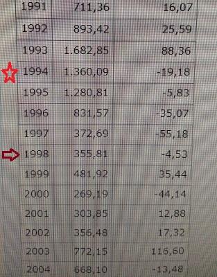 タイ株指数画像