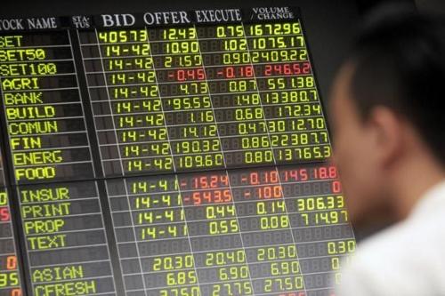 タイ株1700指数画像