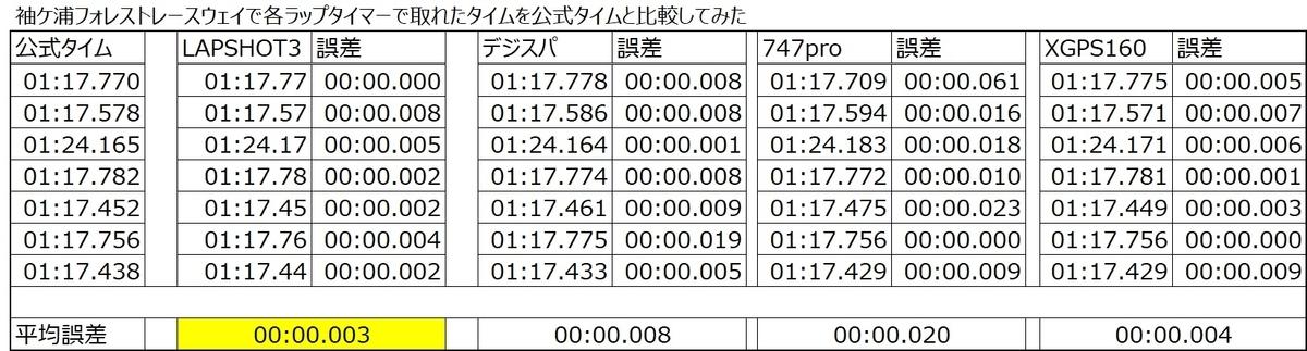f:id:Slender-G:20210225095848j:plain