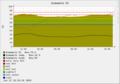 [不快指数]discomfort index 2009-06-21 Kumamoto