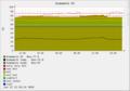 [不快指数]discomfort index 2009-06-22 Kumamoto